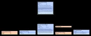 etterkommerdiagram-tomas-henrikson-havuinen
