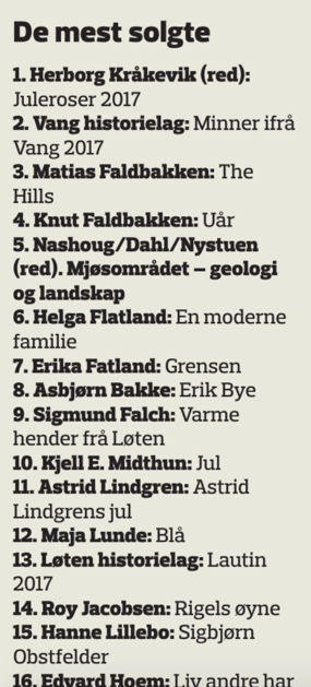 Minner ifrå Vang 2017 nr. 2 på Gravdahl